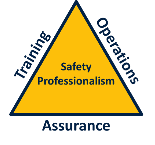 safety triangle drone program
