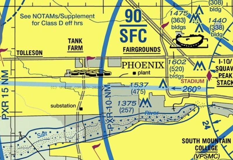faa drone testing centers Arizona