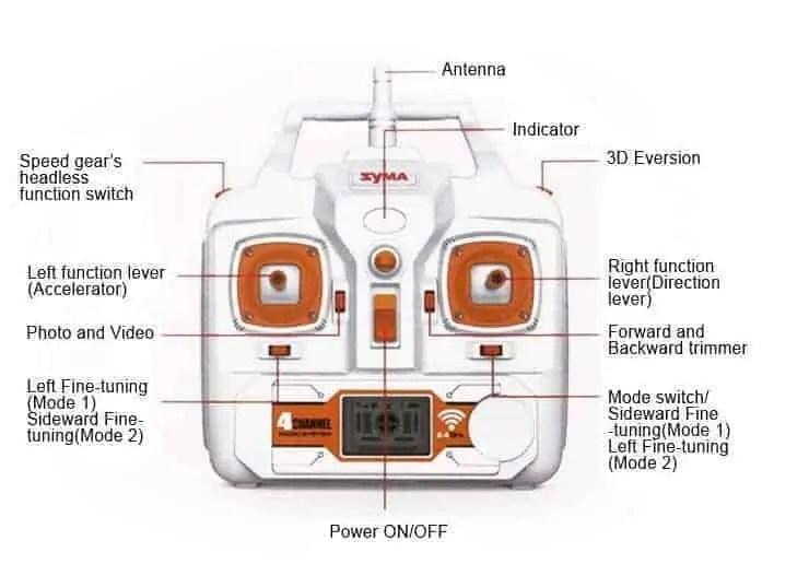 syma x8c venture radio control