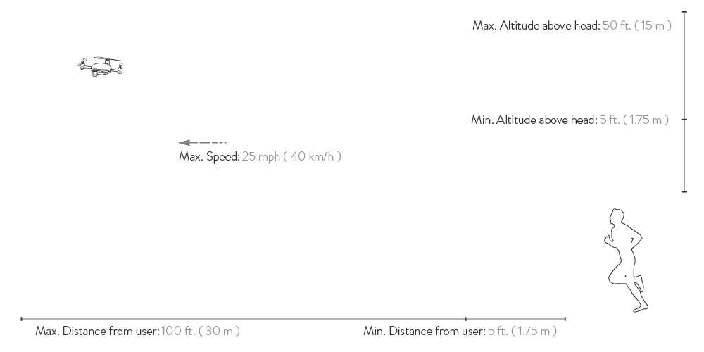 lily drone specifications