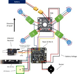 Naze 32 Revision 6 Flight Controller Guide  Guides
