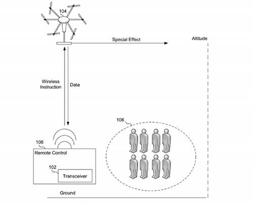 patentaanvraag-disney