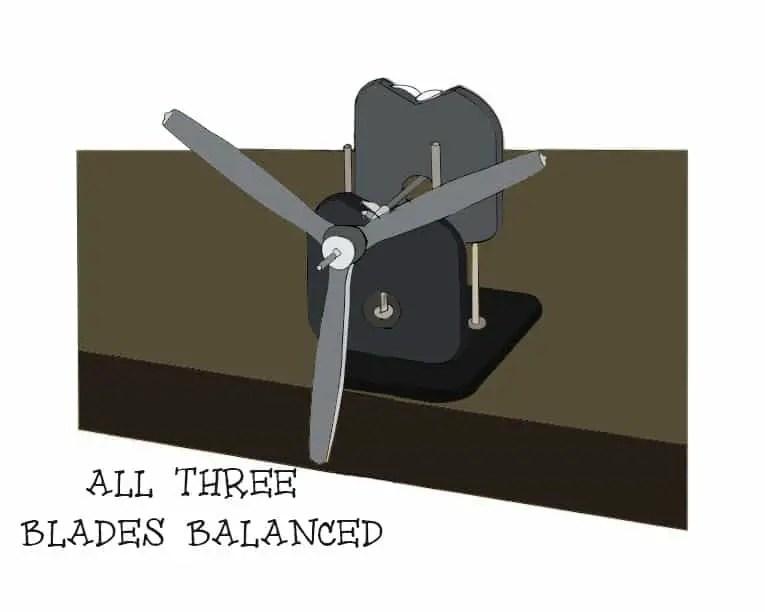 Tri blade ( Balancing Propellers )