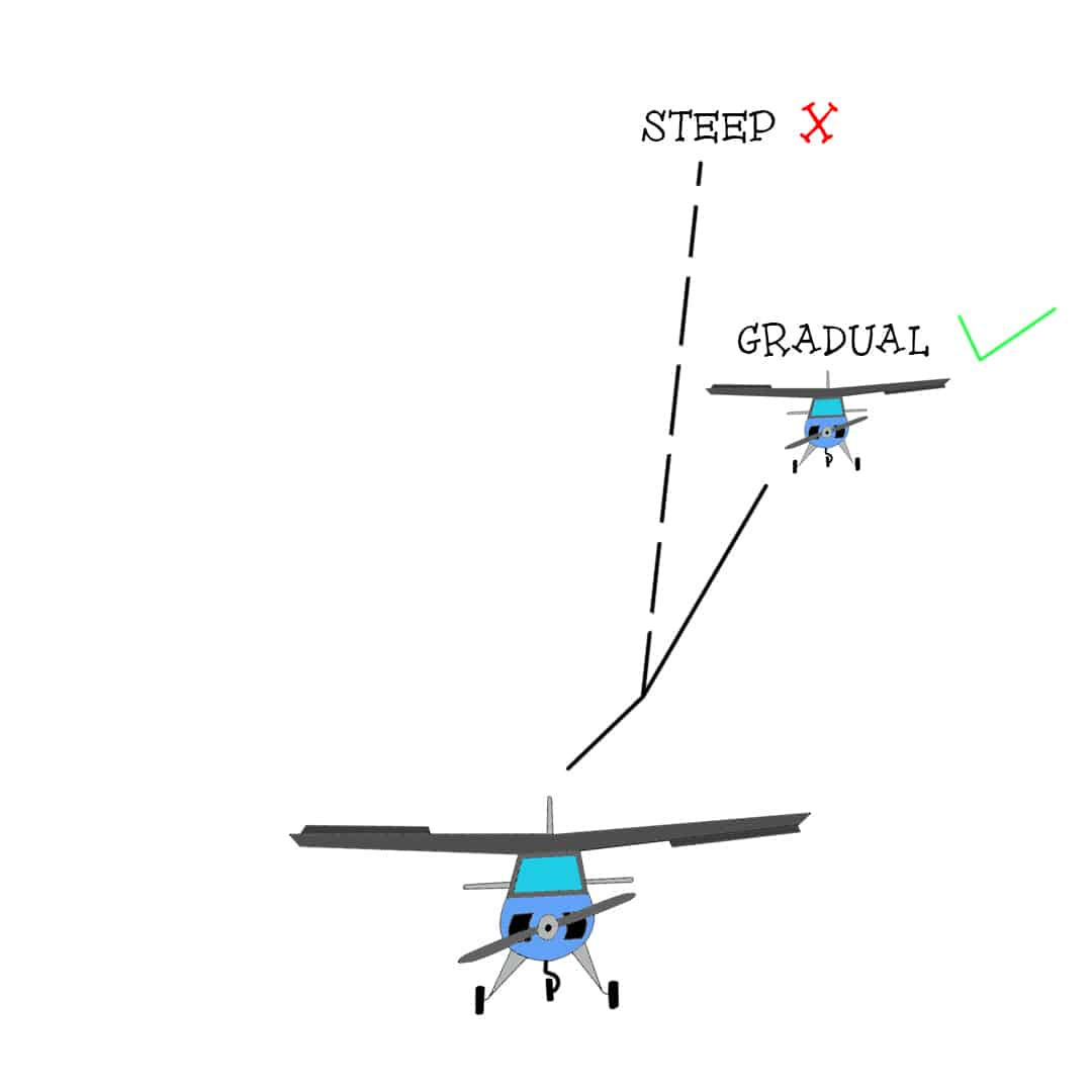 Fly RC planes : landing