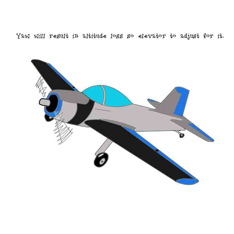 How to fly RC planes: A Beginner Initiation