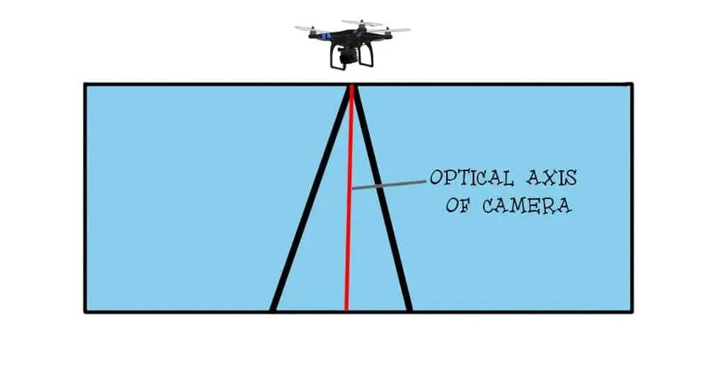 vertical aerial photograph