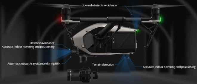 DJI Inspire 2 Obstacle Detection And Avoidance Reviewed