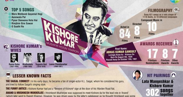 Kishore Kumar Birthday   86th Birthday Aniversary   Saregama   Tribute to Kishore Kumar