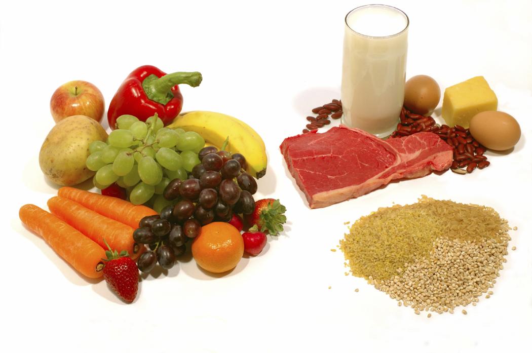 Food groups basic