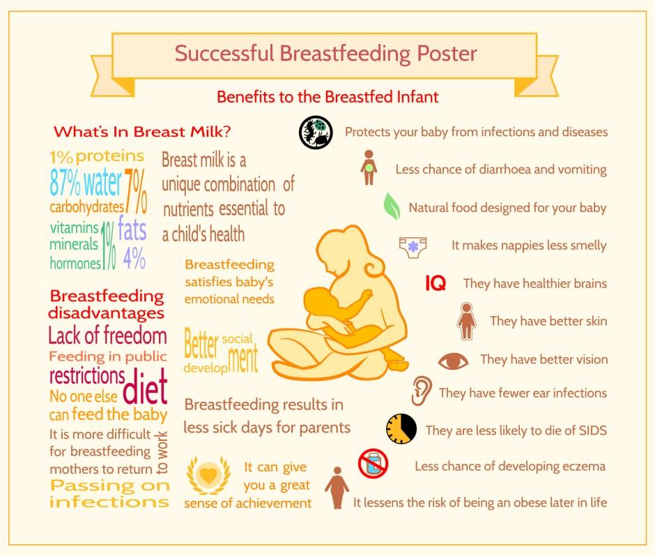 Breastfeeding Success Breastfeeding Tips, Benefits, And -1391