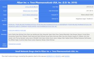 Pfizer v. Teva - Viagra patents