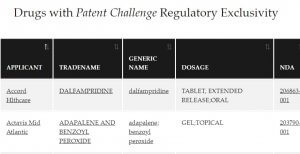 drugs with 'patent challenge' exclusivity