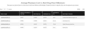 atorvastatin drug price range