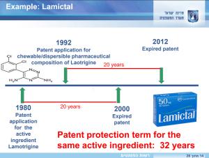 lamictal patent