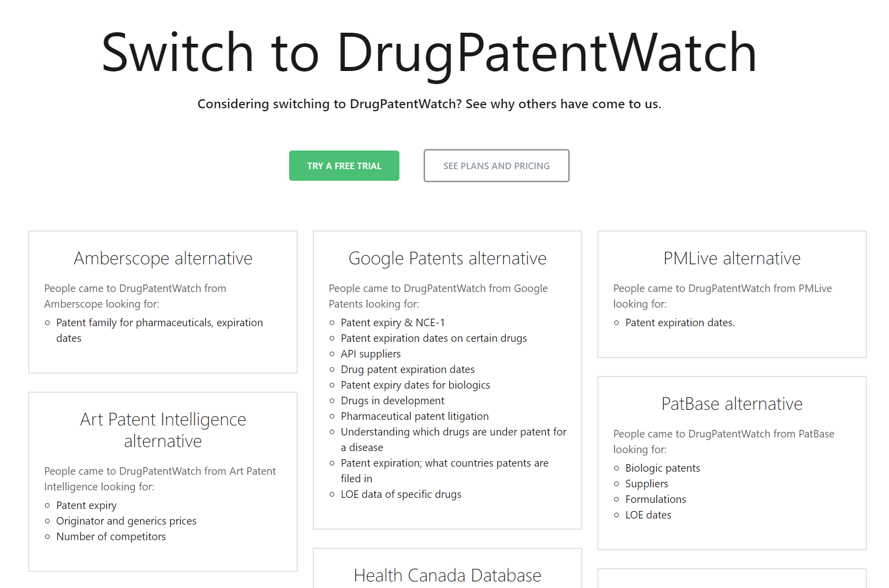 drugpatentwatch alternatives