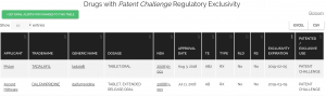 drug patent challenge exclusivity