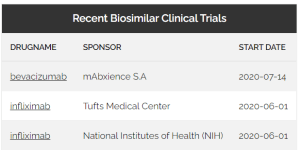 biosimilar clinical trials