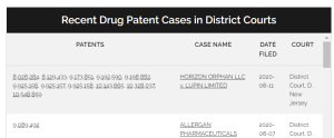 drug patent litigation