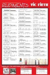 Drum Rudiments Poster