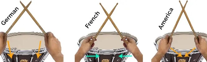 Drumstick Grips – How to hold your drumsticks part 2