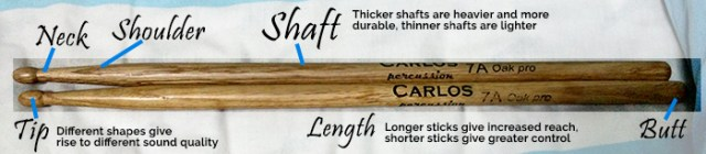 parts of a drumstick