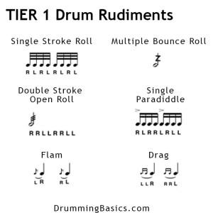 Tier1-drumrudiments