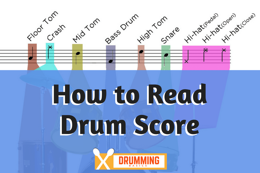 How to read Drum Score