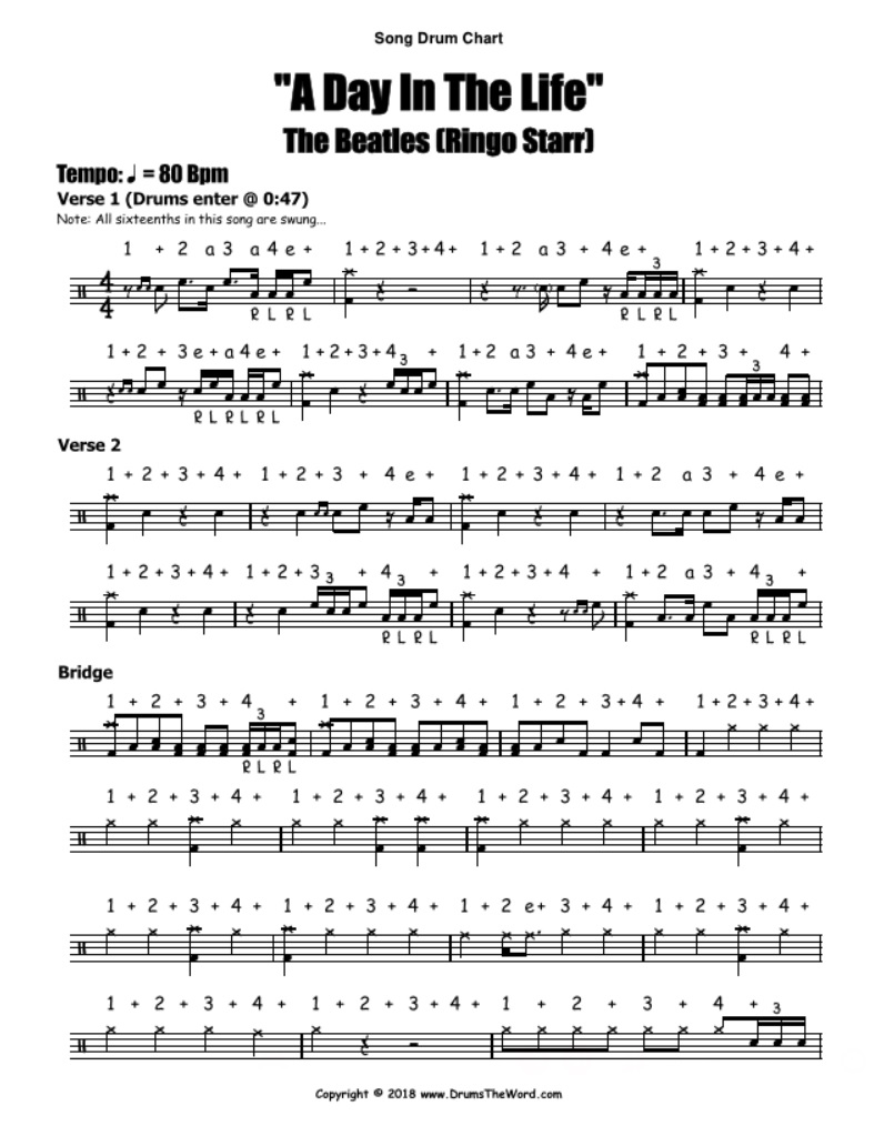A Day In The Life Full Song Drum Lesson Chart Sheet Music Transcription