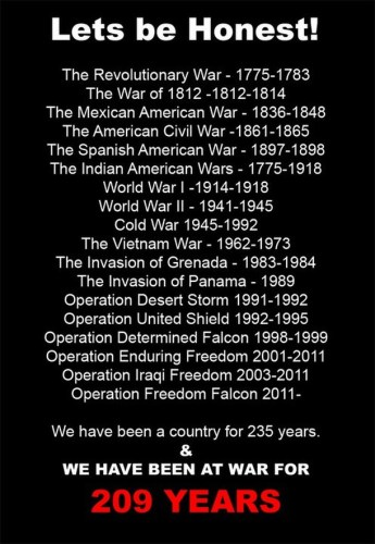 the USA has been at war for 209 years 345x500 the USA has been at war for 209 years