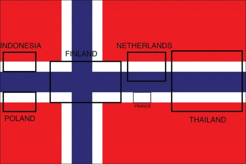 flags of the world 500x333 flags of the world