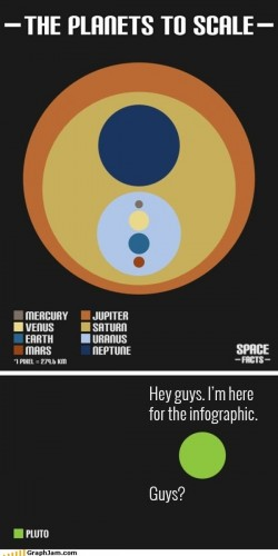 the planets to scale  250x500 the planets to scale