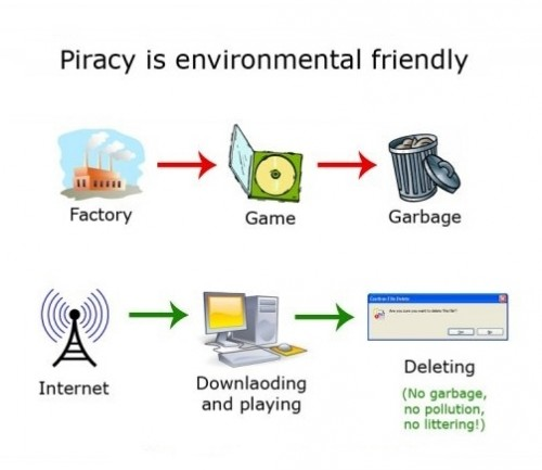 piracy is environmentally friendly 500x433 piracy is environmentally friendly