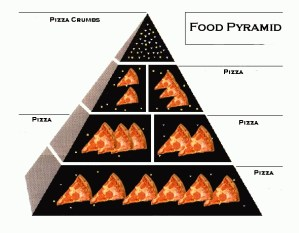 pizza food pyramid.jpg