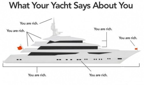 what your yacht says about you 500x295 what your yacht says about you