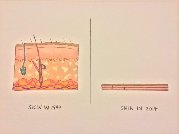skin isnt as thick as it used to be 1024x768 skin isnt as thick as it used to be