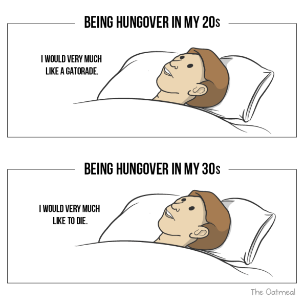 being hungover being hungover