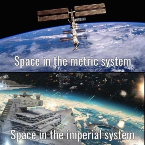 Space in the metric system Space in the metric system