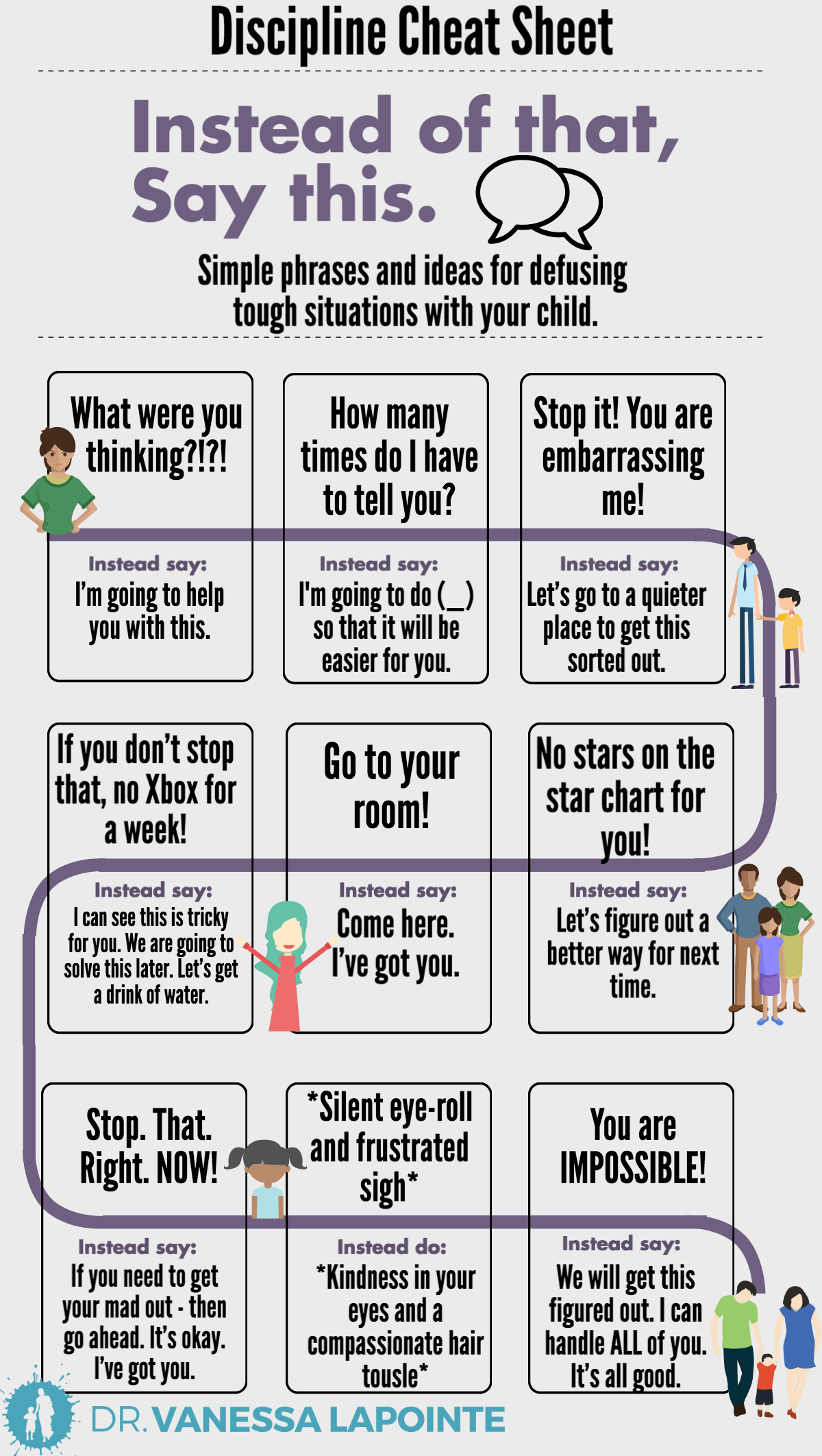 the discipline cheat sheet an infographic dr vanessa lapointe