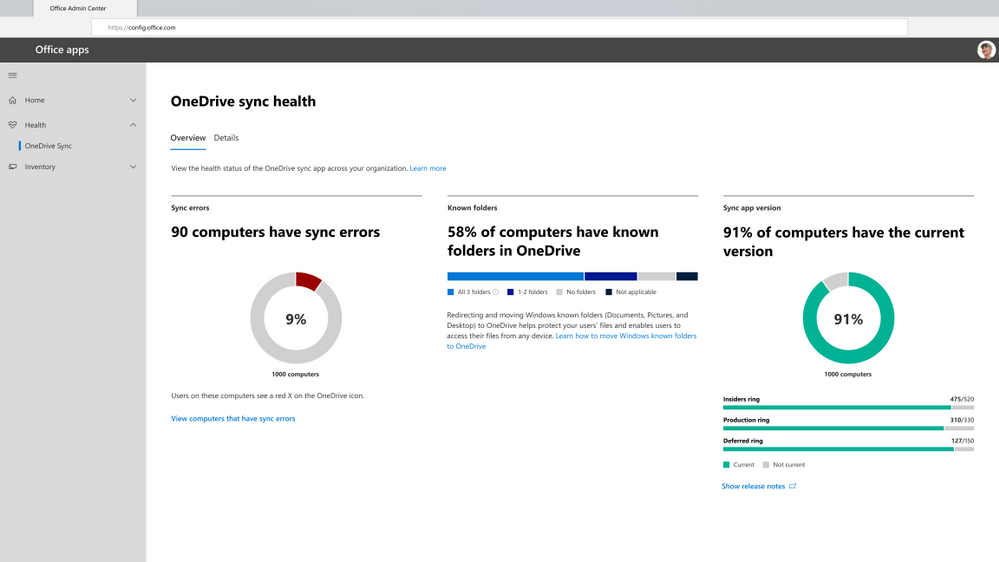 Get an at-a-glance view of OneDrive Sync across your organization