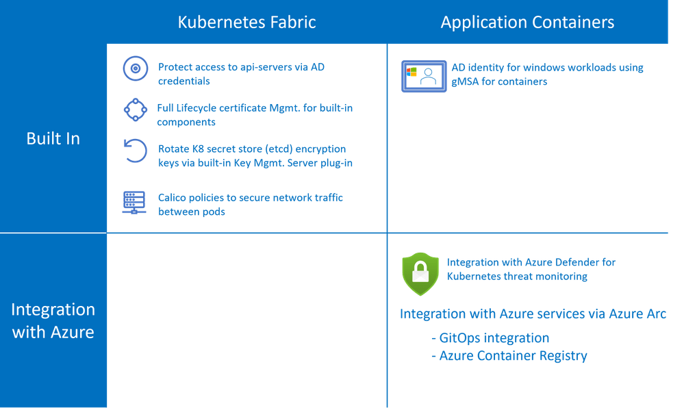 FabricAppContainers.png