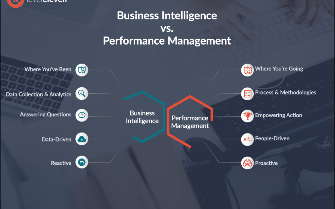 Getting to Know Business Intelligence With Microsoft Power BI