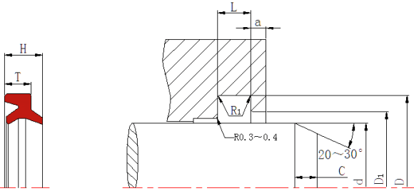 DAH-Hydraulic double lips scraper seal PU-detail