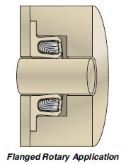 Flanged Rotary Application