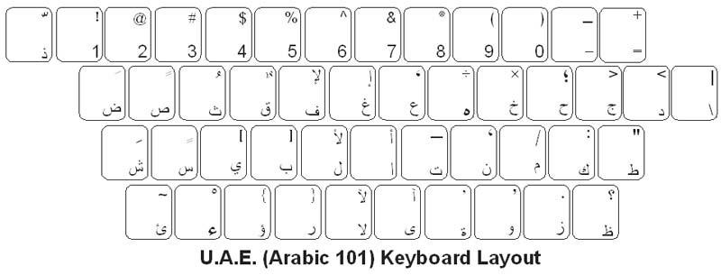 UAE Arabic Keyboard Labels DSI Computer Keyboards
