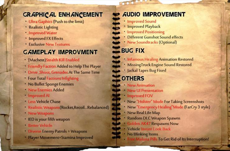 Melhorias e alterações do Far Cry 2 Remaster Mod