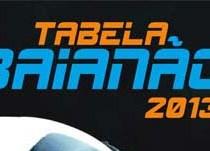 Acompanhe o Campeonato Baiano de 2013