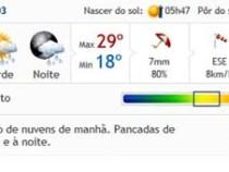 Climatempo anuncia chuvas neste domingo