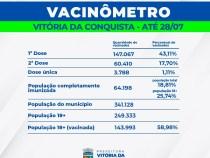 SMS vacina apenas 2ª dose nesta sexta, 30 e aguarda reposição para a continuar a 1ª