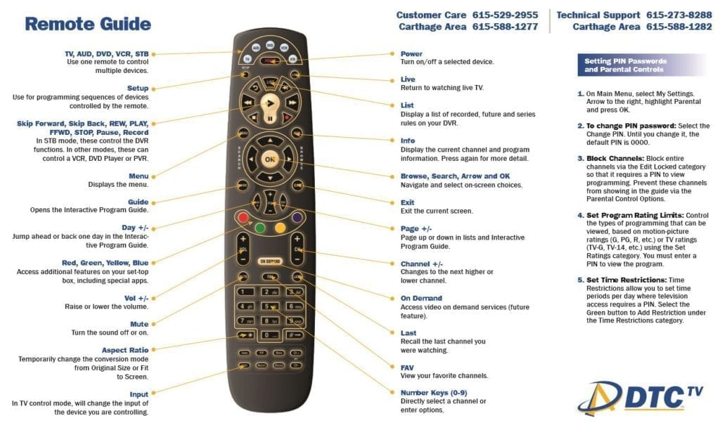 Samsung Tv Universal Remote Programming