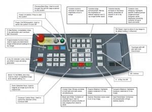 Hacking the TSA Screening equipment